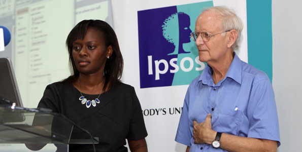 What Ipsos- Synovate's Skewed Poll Confirms To Kenyans